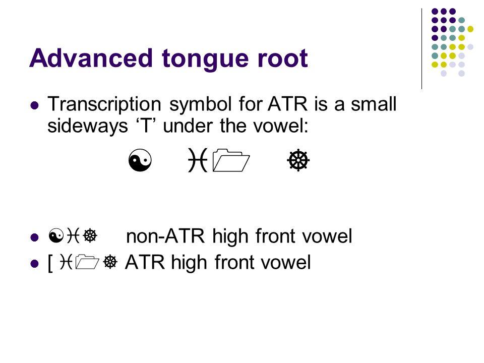 Vowels Around The World Ppt Video Online Download
